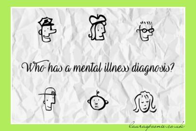 Mental Illness - Laura Spoonie
